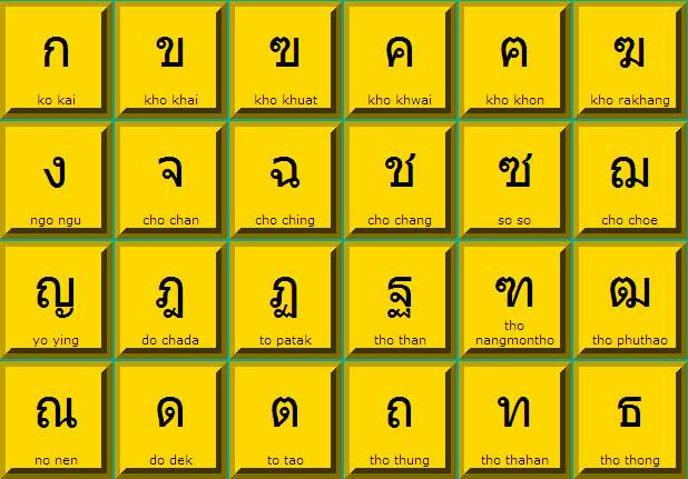 Thai characters
